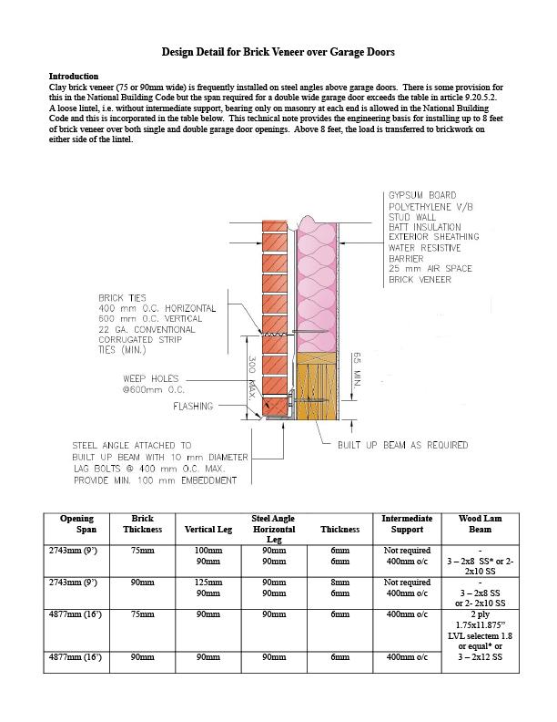 Design Detail for Brick Veneer over Garage Doors
